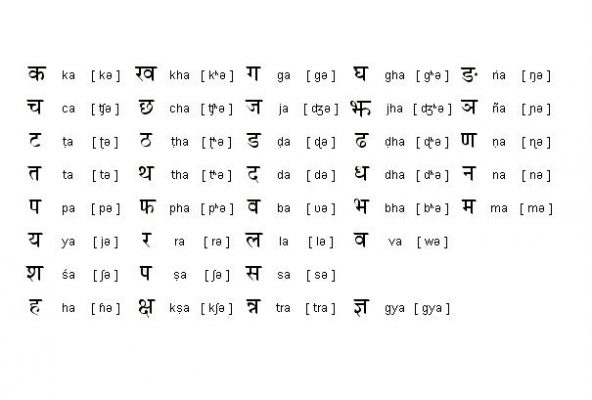 How Many Letters Are In The Nepali Alphabet